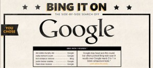 Google vs Bing: A Blogger's Perspective