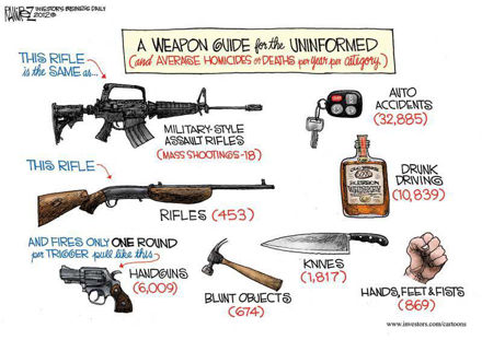 Gun Control Debate Pros and Cons