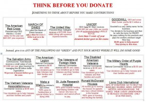 """Think Before You Donate"" charity graphic"